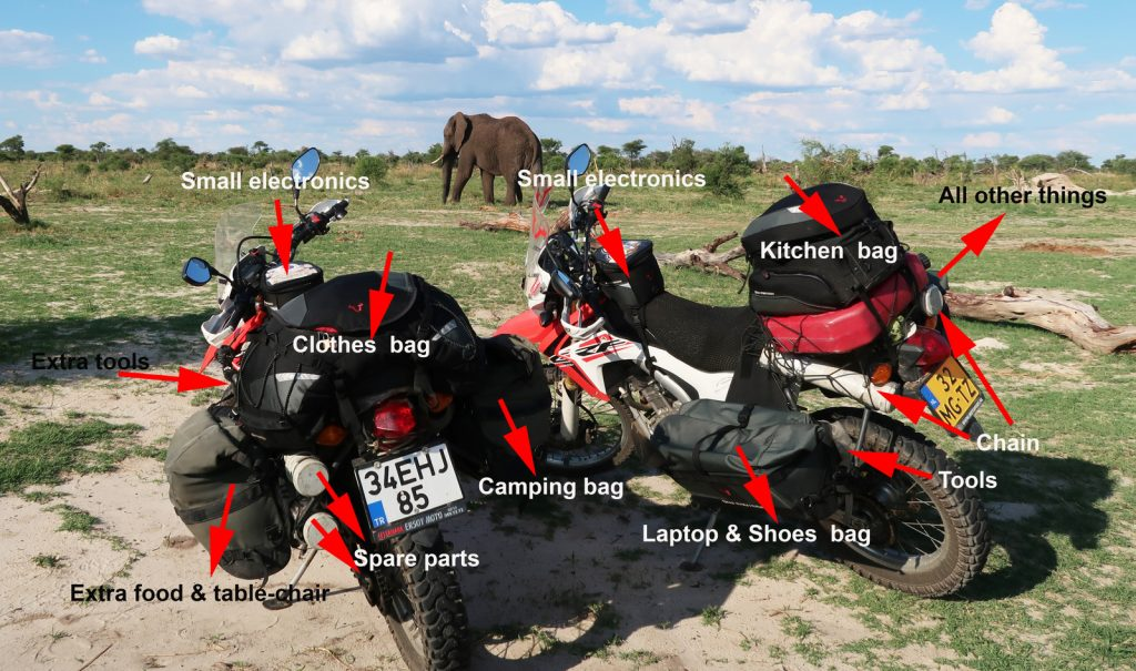 How to pack a motorcycle for long distance trip